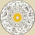 Signe Zodiaque Malagasy (Vintana)